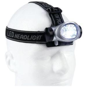 Adjustable Head Lamp